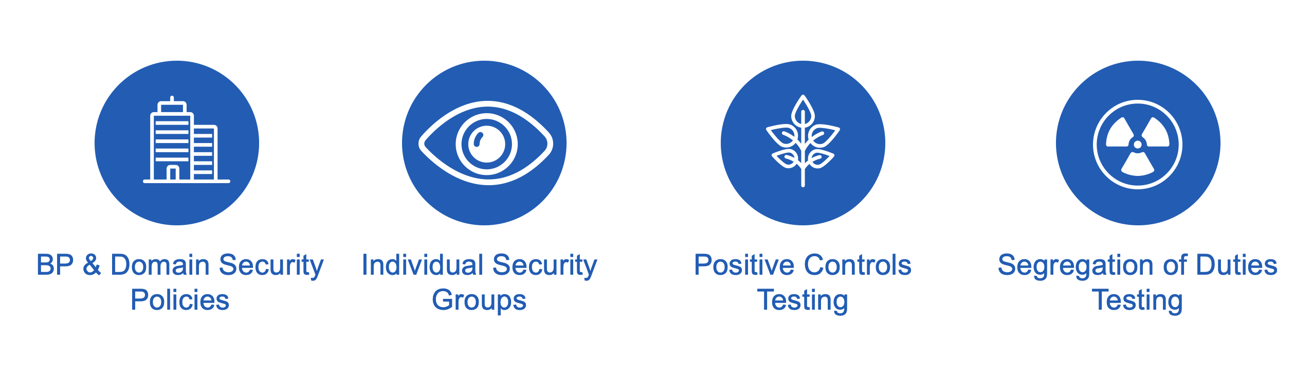 4 types of Workday security testing